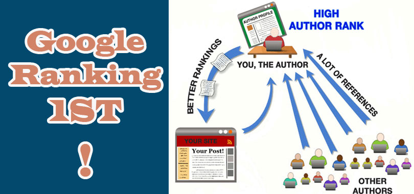 Xếp hạng website qua Google Author