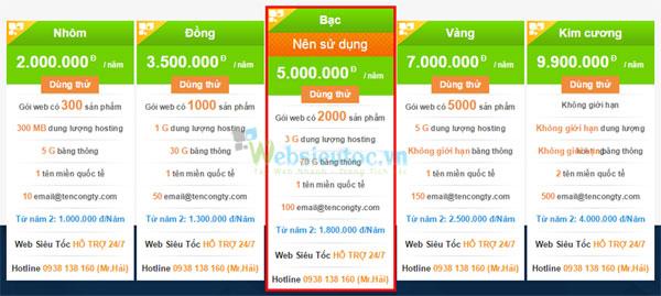 Bảng giá dịch vụ thiết kế web giá rẻ