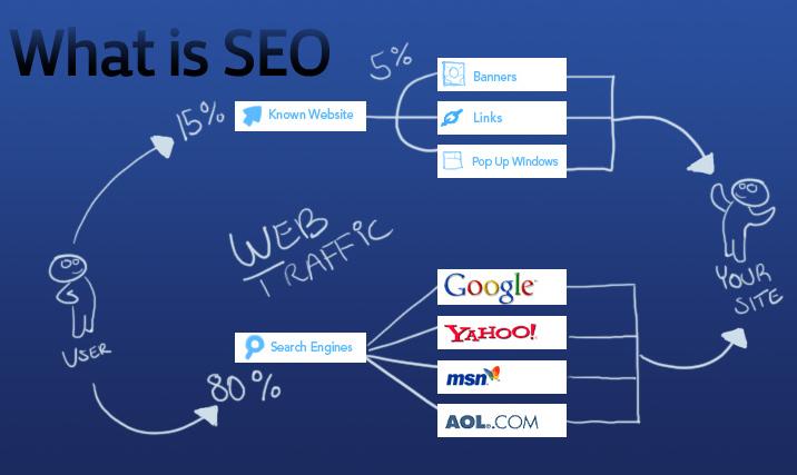 Lời khuyên của Quảng Cáo Google - Websieutoc.VN