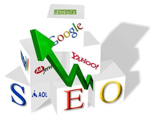 Mật pháp quảng bá trang web