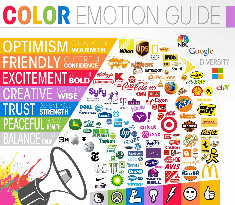 Màu sắc logo website